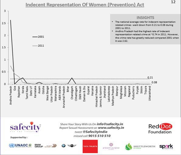representation of women in the action A further act to reform the electoral system was deemed necessary during the first world war as millions of returning soldiers were not entitled to the vote because of property and residential qualifications this act widened suffrage by abolishing almost all property qualifications for men and by enfranchising women over 30.